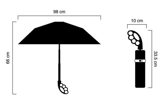 paraguas-puño-americano (5)