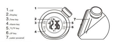 reloj-de-agua (6)