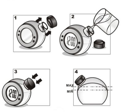 reloj-de-agua (7)